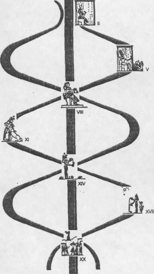 Семь символов Изиды