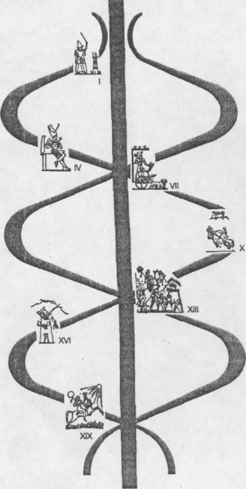 Семь символов Озириса